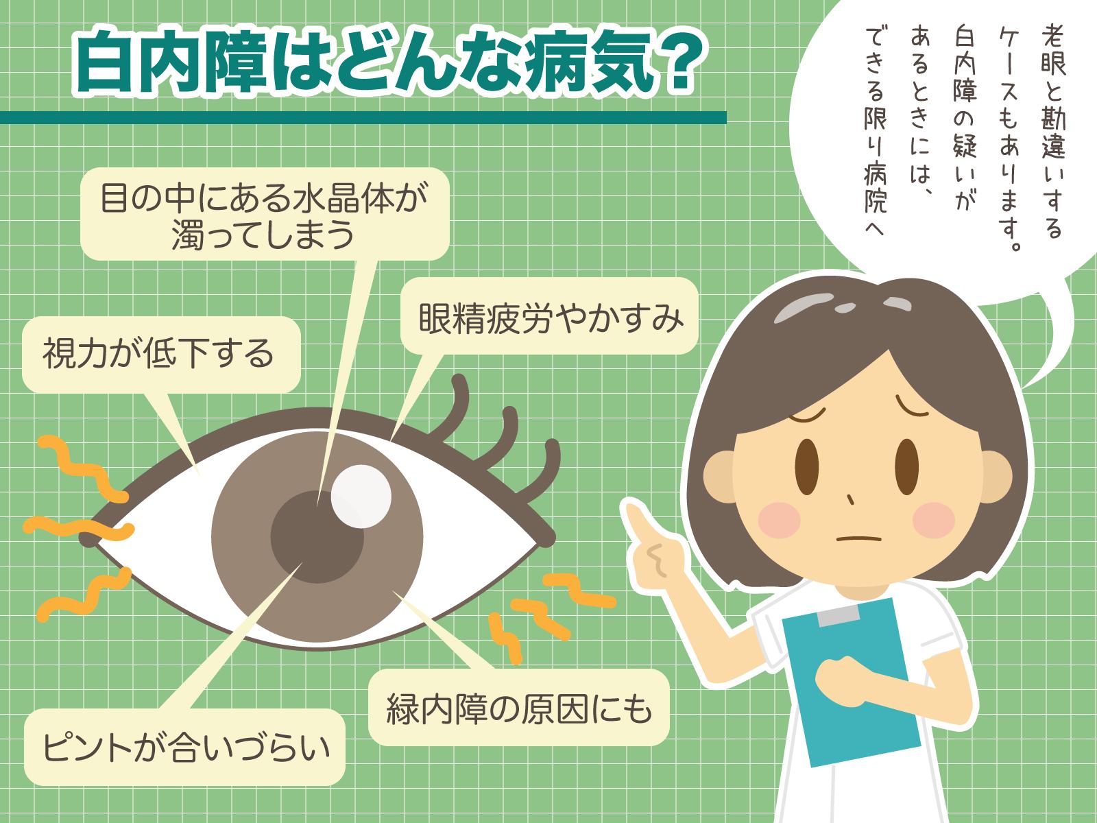 一生健康な目でいるために知っておきたい、白内障の原因と予防法