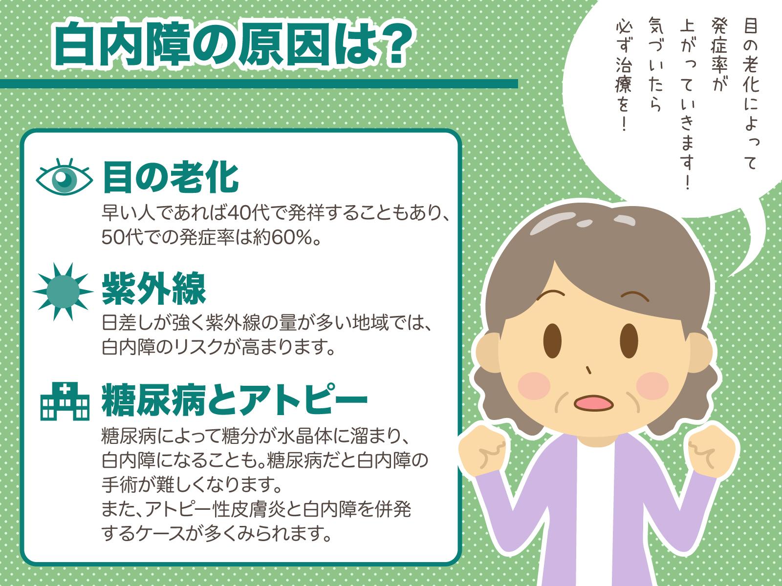 白内障の原因
