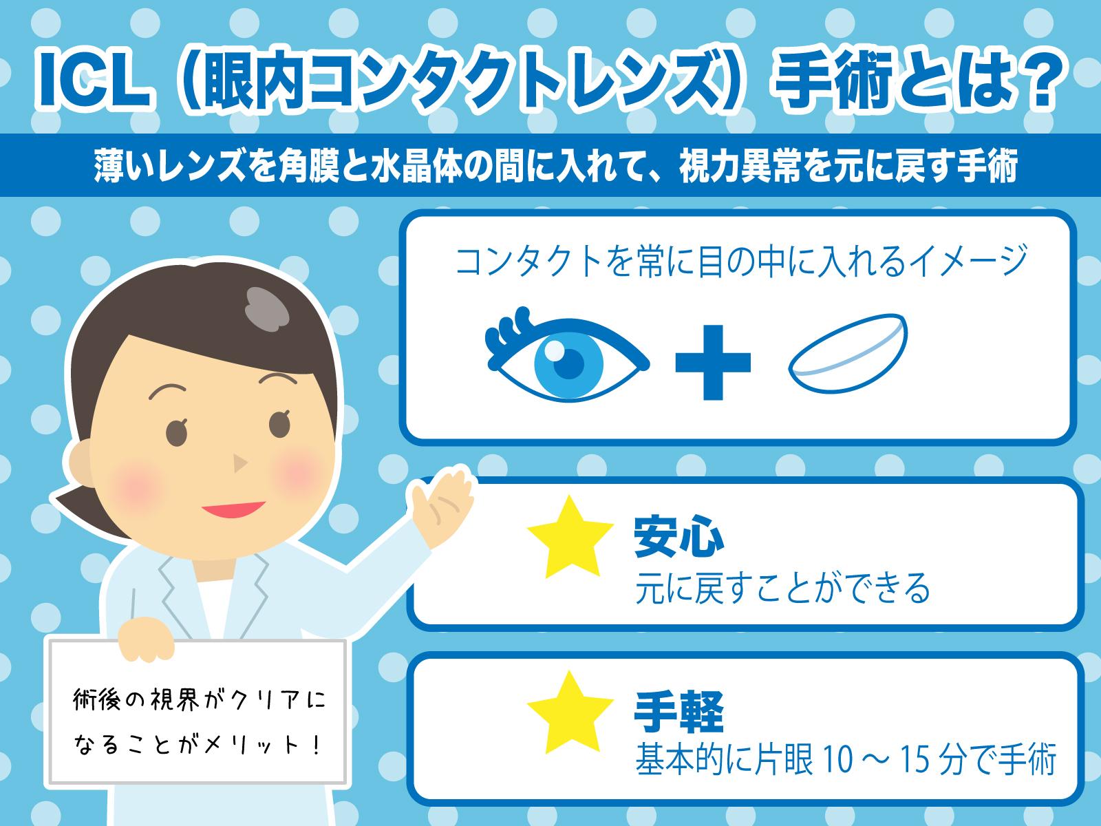 ICL(眼内コンタクトレンズ)手術とは?